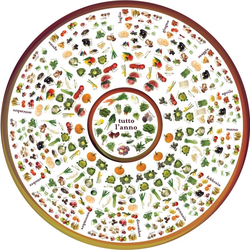 Verdura-e-frutta-di-stagione